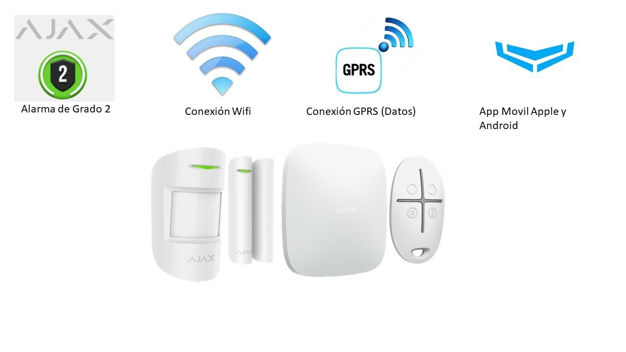 Ajax Professional Alarm Kit Wireless And Aes Security