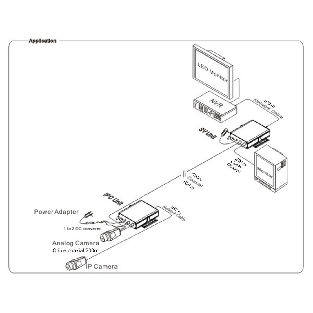 Extender Ip Coaxial Cable 500 M Bnc Connector Ethernet Port Coax Schematic